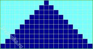Фенечка треугольник